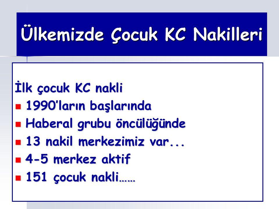 Ülkemizde Çocuk KC Nakilleri İlk çocuk KC nakli 1990'ların başlarında 1990'ların başlarında Haberal grubu öncülüğünde Haberal grubu öncülüğünde 13 nak
