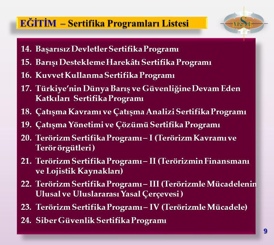 EĞİTİM – Sertifika Programları Listesi 14.Başarısız Devletler Sertifika Programı 15.Barışı Destekleme Harekâtı Sertifika Programı 16.Kuvvet Kullanma Sertifika Programı 17.Türkiye'nin Dünya Barış ve Güvenliğine Devam Eden Katkıları Sertifika Programı 18.Çatışma Kavramı ve Çatışma Analizi Sertifika Programı 19.Çatışma Yönetimi ve Çözümü Sertifika Programı 20.Terörizm Sertifika Programı – I (Terörizm Kavramı ve Terör örgütleri ) 21.Terörizm Sertifika Programı – II (Terörizmin Finansmanı ve Lojistik Kaynakları) 22.Terörizm Sertifika Programı – III (Terörizmle Mücadelenin Ulusal ve Uluslararası Yasal Çerçevesi ) 23.Terörizm Sertifika Programı – IV (Terörizmle Mücadele) 24.Siber Güvenlik Sertifika Programı 9