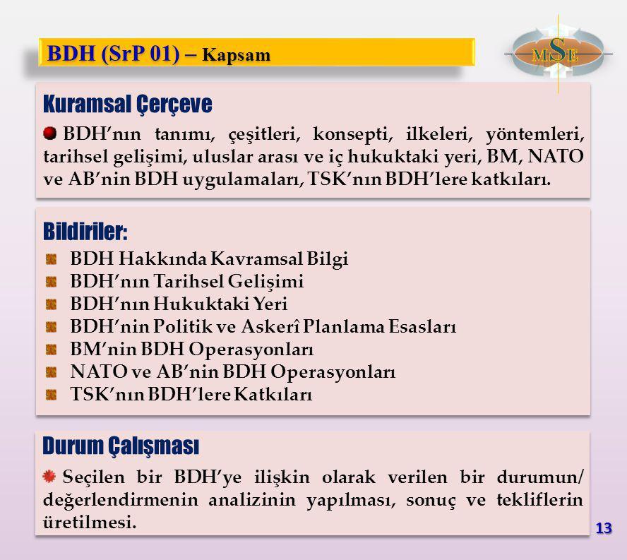 Kuramsal Çerçeve BDH'nın tanımı, çeşitleri, konsepti, ilkeleri, yöntemleri, tarihsel gelişimi, uluslar arası ve iç hukuktaki yeri, BM, NATO ve AB'nin BDH uygulamaları, TSK'nın BDH'lere katkıları.