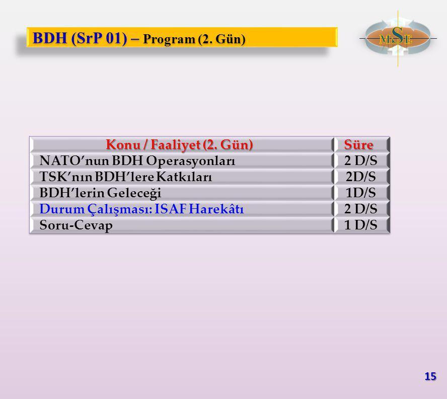 BDH (SrP 01) – Program (2. Gün) 15