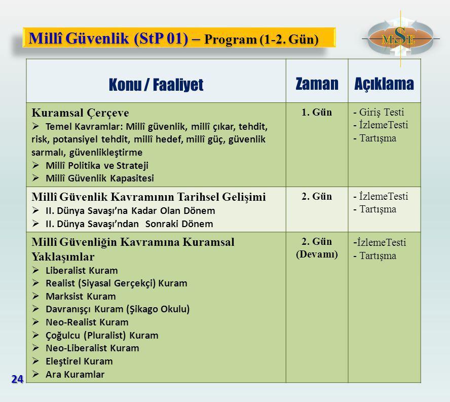 Millî Güvenlik (StP 01) – Program (1-2.