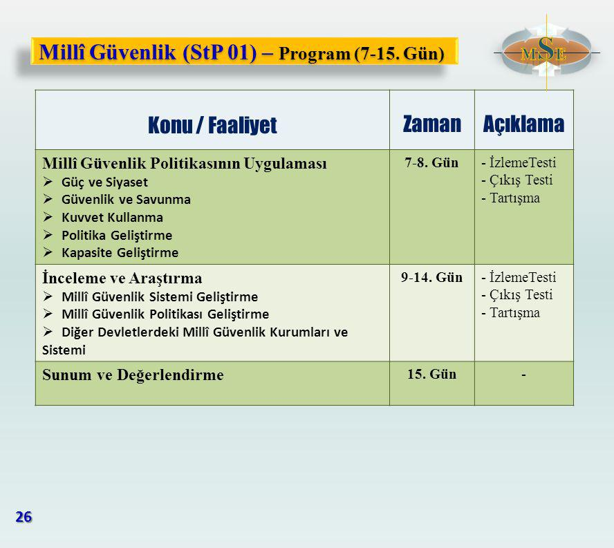 Millî Güvenlik (StP 01) – Program (7-15.
