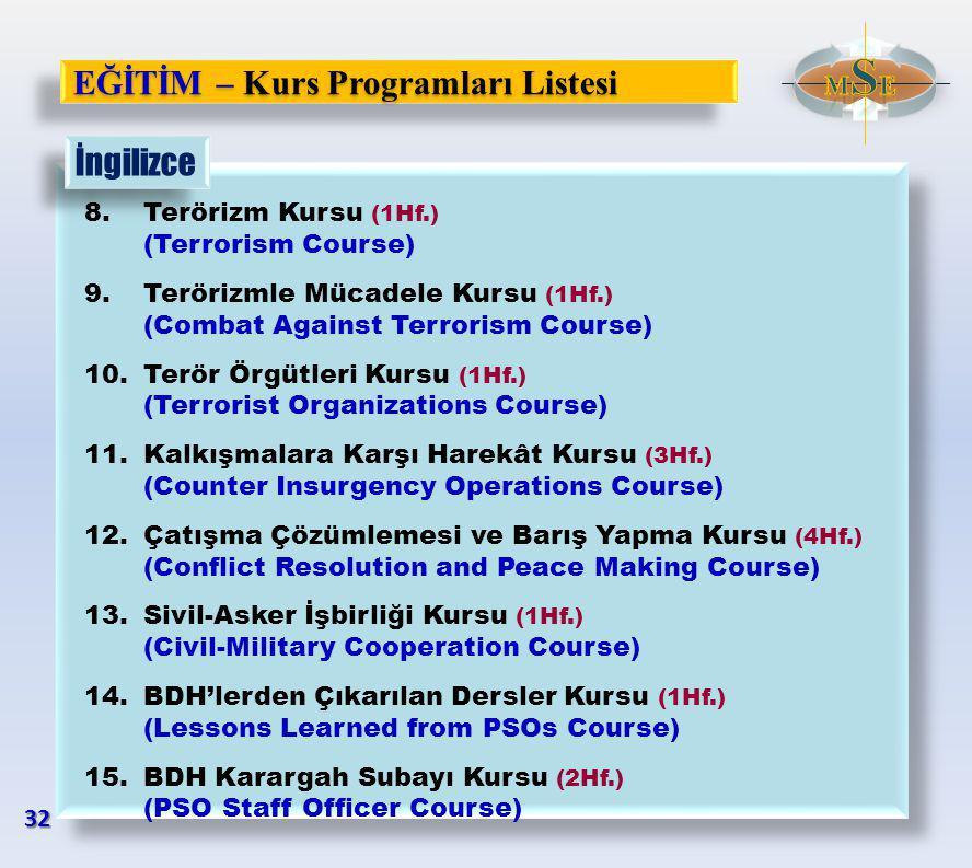İngilizce EĞİTİM – Kurs Programları Listesi 8.Terörizm Kursu (1Hf.) (Terrorism Course) 9.Terörizmle Mücadele Kursu (1Hf.) (Combat Against Terrorism Course) 10.Terör Örgütleri Kursu (1Hf.) (Terrorist Organizations Course) 11.Kalkışmalara Karşı Harekât Kursu (3Hf.) (Counter Insurgency Operations Course) 12.Çatışma Çözümlemesi ve Barış Yapma Kursu (4Hf.) (Conflict Resolution and Peace Making Course) 13.Sivil-Asker İşbirliği Kursu (1Hf.) (Civil-Military Cooperation Course) 14.BDH'lerden Çıkarılan Dersler Kursu (1Hf.) (Lessons Learned from PSOs Course) 15.BDH Karargah Subayı Kursu (2Hf.) (PSO Staff Officer Course) 32