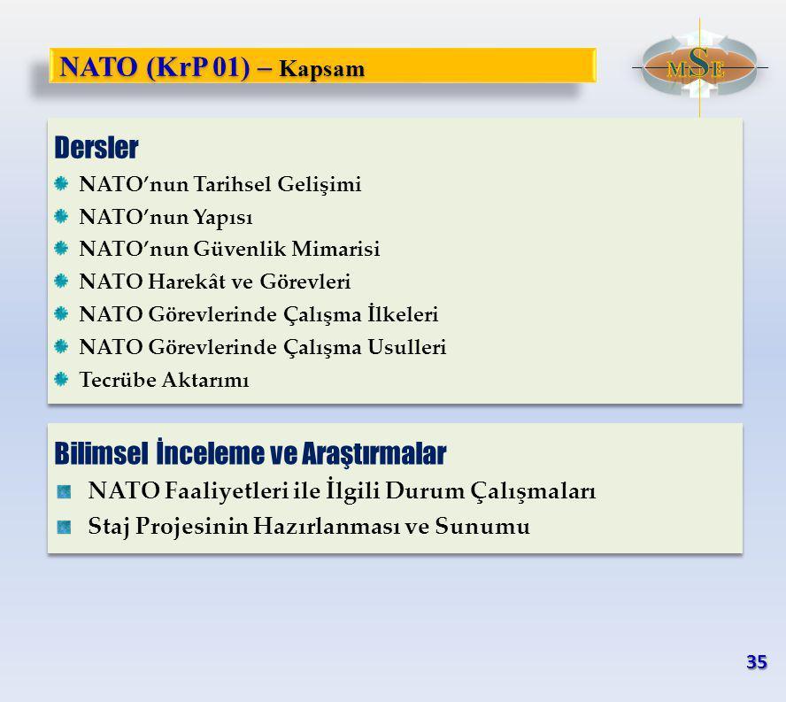 Dersler NATO'nun Tarihsel Gelişimi NATO'nun Yapısı NATO'nun Güvenlik Mimarisi NATO Harekât ve Görevleri NATO Görevlerinde Çalışma İlkeleri NATO Görevlerinde Çalışma Usulleri Tecrübe Aktarımı Dersler NATO'nun Tarihsel Gelişimi NATO'nun Yapısı NATO'nun Güvenlik Mimarisi NATO Harekât ve Görevleri NATO Görevlerinde Çalışma İlkeleri NATO Görevlerinde Çalışma Usulleri Tecrübe Aktarımı Bilimsel İnceleme ve Araştırmalar NATO Faaliyetleri ile İlgili Durum Çalışmaları Staj Projesinin Hazırlanması ve Sunumu Bilimsel İnceleme ve Araştırmalar NATO Faaliyetleri ile İlgili Durum Çalışmaları Staj Projesinin Hazırlanması ve Sunumu NATO (KrP 01) – Kapsam 35
