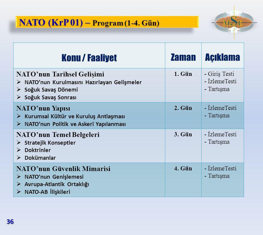 NATO (KrP 01) – Program (1-4.