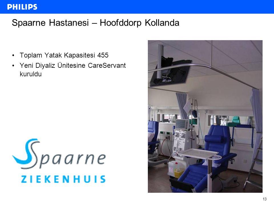 13 Spaarne Hastanesi – Hoofddorp Kollanda Toplam Yatak Kapasitesi 455 Yeni Diyaliz Ünitesine CareServant kuruldu