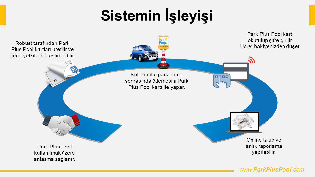 Sistemin İşleyişi Park Plus Pool kullanılmak üzere anlaşma sağlanır. Robust tarafından Park Plus Pool kartları üretilir ve firma yetkilisine teslim ed