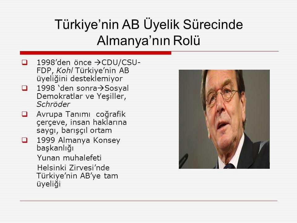 Türkiye'nin AB Üyelik Sürecinde Almanya'nın Rolü  1998'den önce  CDU/CSU- FDP, Kohl Türkiye'nin AB üyeliğini desteklemiyor  1998 'den sonra  Sosya