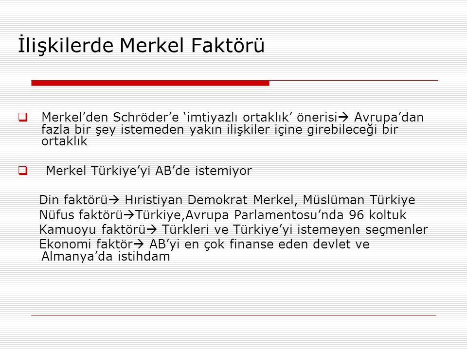 İlişkilerde Merkel Faktörü  Merkel'den Schröder'e 'imtiyazlı ortaklık' önerisi  Avrupa'dan fazla bir şey istemeden yakın ilişkiler içine girebileceği bir ortaklık  Merkel Türkiye'yi AB'de istemiyor Din faktörü  Hıristiyan Demokrat Merkel, Müslüman Türkiye Nüfus faktörü  Türkiye,Avrupa Parlamentosu'nda 96 koltuk Kamuoyu faktörü  Türkleri ve Türkiye'yi istemeyen seçmenler Ekonomi faktör  AB'yi en çok finanse eden devlet ve Almanya'da istihdam