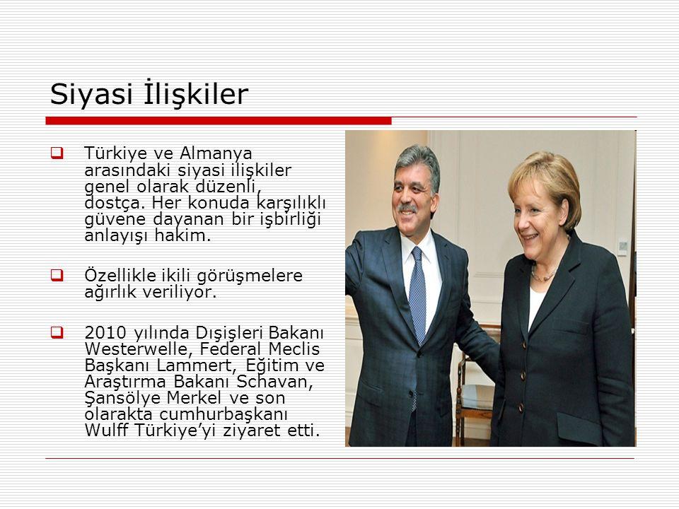 Siyasi İlişkiler  Türkiye ve Almanya arasındaki siyasi ilişkiler genel olarak düzenli, dostça. Her konuda karşılıklı güvene dayanan bir işbirliği anl