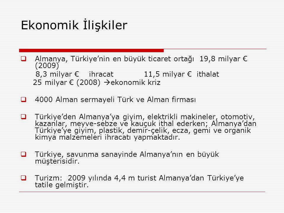 Ekonomik İlişkiler  Almanya, Türkiye'nin en büyük ticaret ortağı 19,8 milyar € (2009) 8,3 milyar € ihracat 11,5 milyar € ithalat 25 milyar € (2008)  ekonomik kriz  4000 Alman sermayeli Türk ve Alman firması  Türkiye'den Almanya'ya giyim, elektrikli makineler, otomotiv, kazanlar, meyve-sebze ve kauçuk ithal ederken; Almanya'dan Türkiye'ye giyim, plastik, demir-çelik, ecza, gemi ve organik kimya malzemeleri ihracatı yapmaktadır.