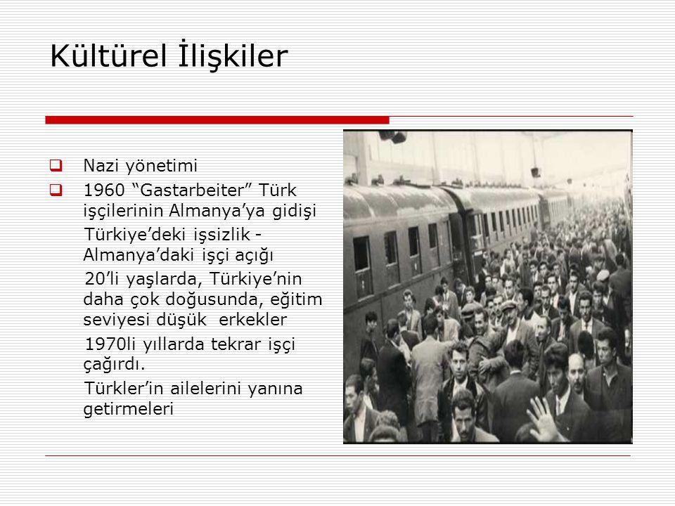"""Kültürel İlişkiler  Nazi yönetimi  1960 """"Gastarbeiter"""" Türk işçilerinin Almanya'ya gidişi Türkiye'deki işsizlik - Almanya'daki işçi açığı 20'li yaşl"""