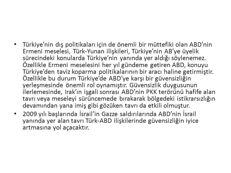 Türkiye'nin dış politikaları için de önemli bir müttefiki olan ABD'nin Ermeni meselesi, Türk-Yunan ilişkileri, Türkiye'nin AB'ye üyelik sürecindeki ko