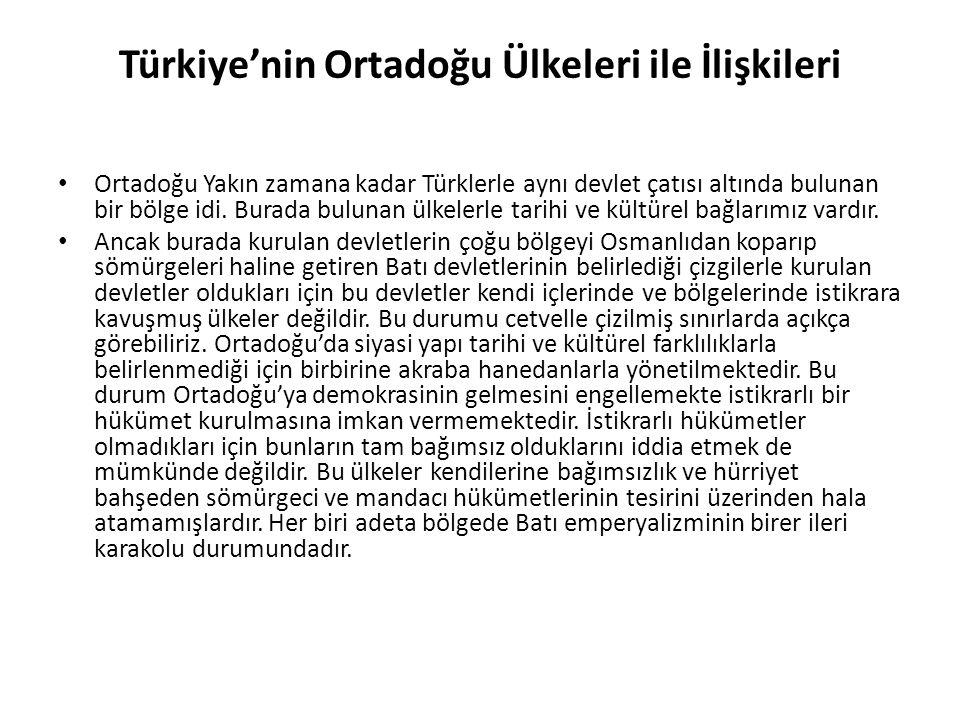 Türkiye'nin Ortadoğu Ülkeleri ile İlişkileri Ortadoğu Yakın zamana kadar Türklerle aynı devlet çatısı altında bulunan bir bölge idi. Burada bulunan ül
