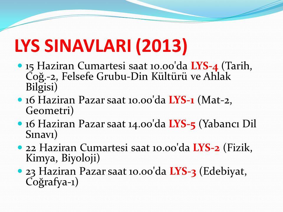 LYS SINAVLARI (2013) 15 Haziran Cumartesi saat 10.00'da LYS-4 (Tarih, Coğ.-2, Felsefe Grubu-Din Kültürü ve Ahlak Bilgisi) 16 Haziran Pazar saat 10.00'