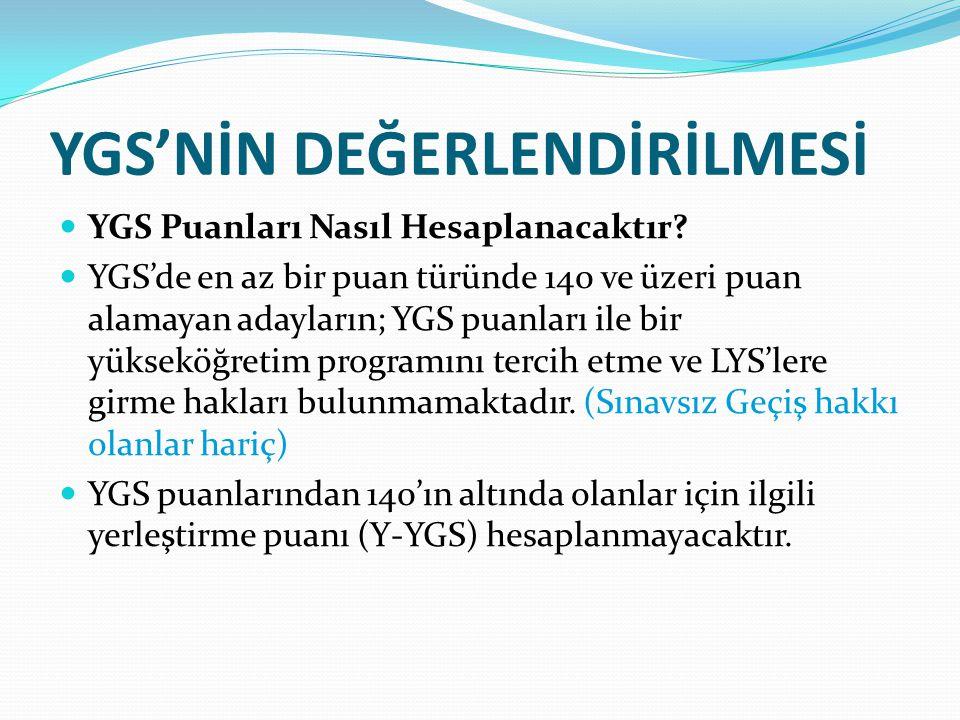 LYS Puan Türleri PUAN TÜRÜSINAV MF-1 YGS + LYS-1 (Mat - Geo) + LYS-2(Fizik – Kimya - Biyoloji) MF-2 MF-3 MF-4 TM-1 YGS + LYS-1 (Mat - Geo) + LYS-3(Türk Dili ve Ed.