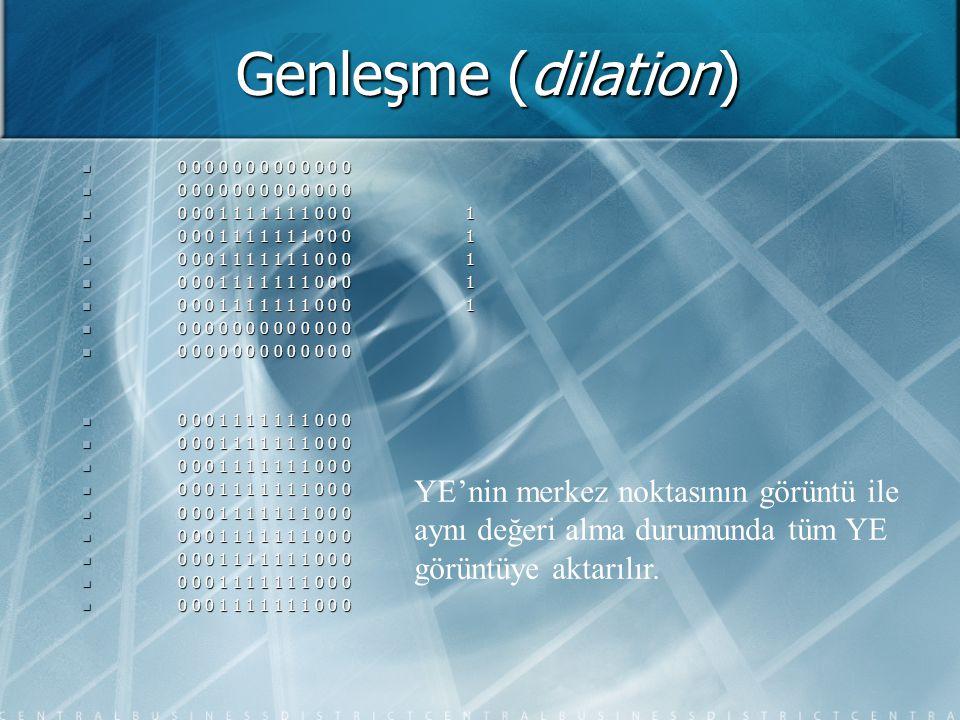 Genleşme (dilation) 0 0 0 0 0 0 0 0 0 0 0 0 0 0 0 0 0 0 0 0 0 0 0 0 0 0 0 0 0 1 1 1 1 1 1 1 0 0 0 1 0 0 0 1 1 1 1 1 1 1 0 0 0 1 0 0 0 0 0 0 0 0 0 0 0