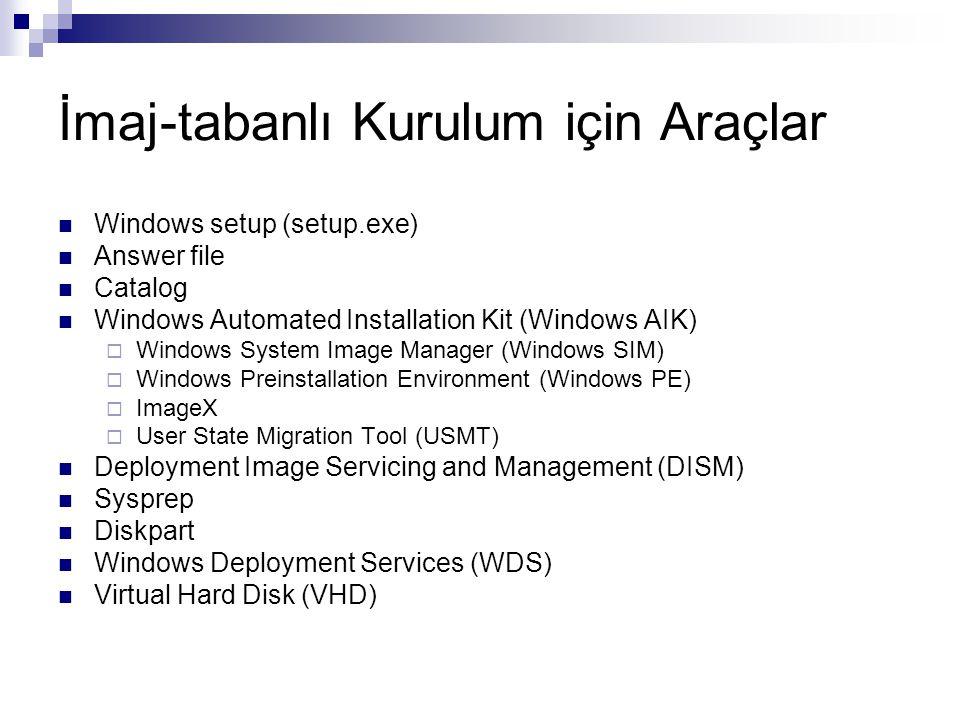 İmaj-tabanlı Kurulum için Araçlar Windows setup (setup.exe) Answer file Catalog Windows Automated Installation Kit (Windows AIK)  Windows System Imag