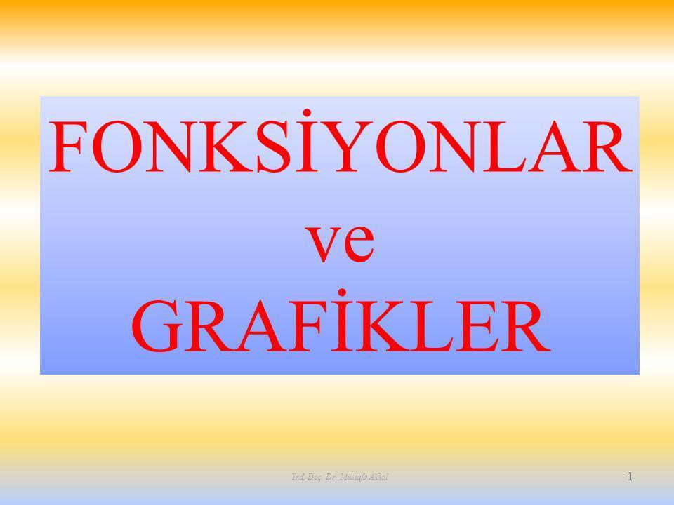 FONKSİYONLAR ve GRAFİKLER 1 Yrd. Doç. Dr. Mustafa Akkol