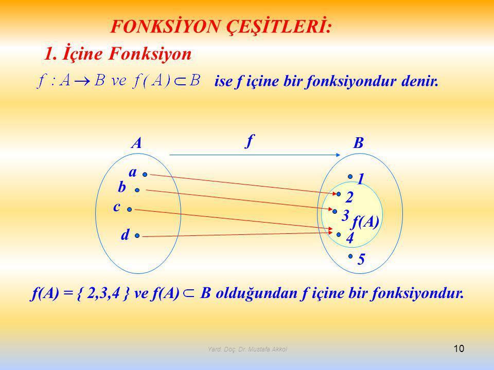 1. İçine Fonksiyon FONKSİYON ÇEŞİTLERİ: ise f içine bir fonksiyondur denir. a b c d 1 2 3 4 5 AB f f(A) f(A) = { 2,3,4 } ve f(A) B olduğundan f içine