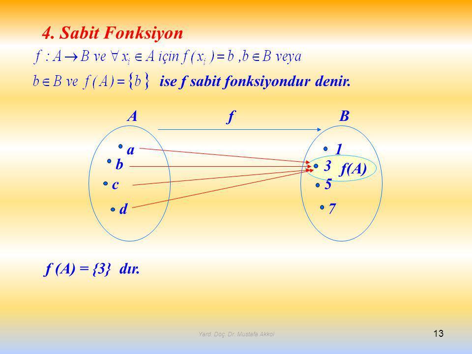 4. Sabit Fonksiyon ise f sabit fonksiyondur denir. 13 a b c d AB 1 3 5 7 f f(A) f (A) = {3} dır. Yard. Doç. Dr. Mustafa Akkol