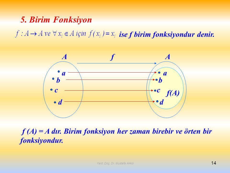 5. Birim Fonksiyon ise f birim fonksiyondur denir. 14 a b c d AA a b c d f f(A) f (A) = A dır. Birim fonksiyon her zaman birebir ve örten bir fonksiyo