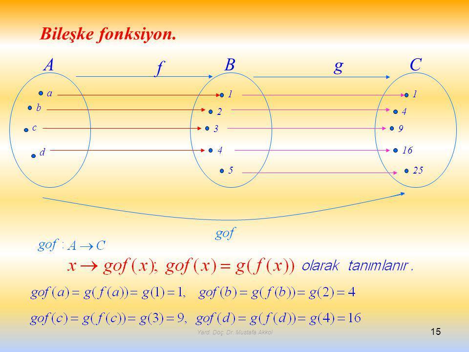 15 Bileşke fonksiyon. a b c d 1 2 3 4 5 AB f C 1 4 9 16 25 gC