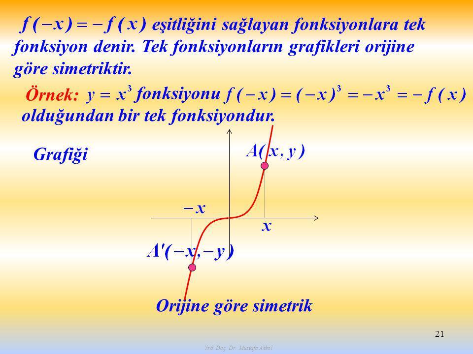 Yrd. Doç. Dr. Mustafa Akkol 21 eşitliğini sağlayan fonksiyonlara tek fonksiyon denir. Tek fonksiyonların grafikleri orijine göre simetriktir. Orijine