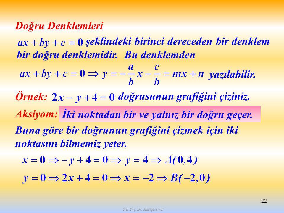 Yrd. Doç. Dr. Mustafa Akkol 22 Doğru Denklemleri şeklindeki birinci dereceden bir denklem bir doğru denklemidir. Bu denklemden yazılabilir. Örnek: doğ