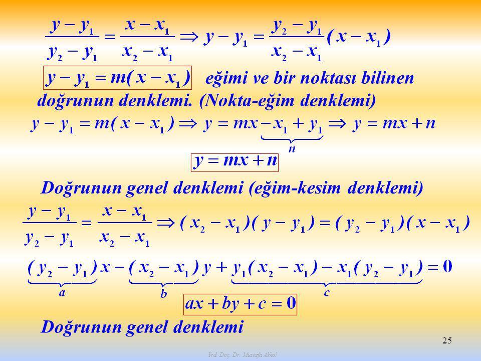 Yrd. Doç. Dr. Mustafa Akkol 25 eğimi ve bir noktası bilinen doğrunun denklemi. (Nokta-eğim denklemi) Doğrunun genel denklemi (eğim-kesim denklemi) Doğ