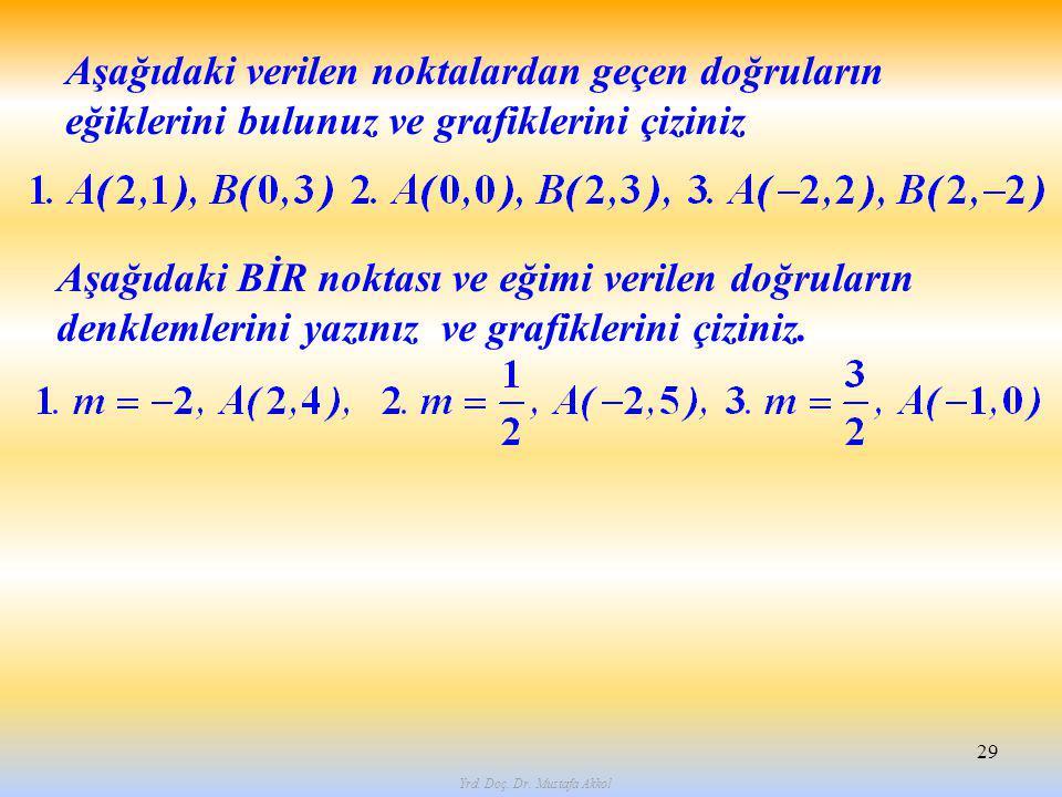 Yrd. Doç. Dr. Mustafa Akkol 29 Aşağıdaki verilen noktalardan geçen doğruların eğiklerini bulunuz ve grafiklerini çiziniz Aşağıdaki BİR noktası ve eğim