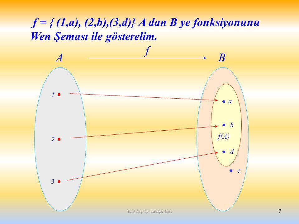 Yard. Doç. Dr. Mustafa Akkol 7 AB 1 2 3 f a b c f(A) f = { (1,a), (2,b),(3,d)} A dan B ye fonksiyonunu Wen Şeması ile gösterelim. d
