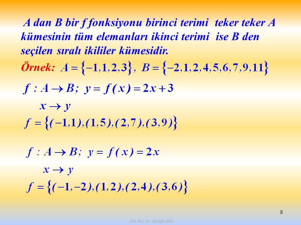 Yrd. Doç. Dr. Mustafa Akkol 8 A dan B bir f fonksiyonu birinci terimi teker teker A kümesinin tüm elemanları ikinci terimi ise B den seçilen sıralı ik