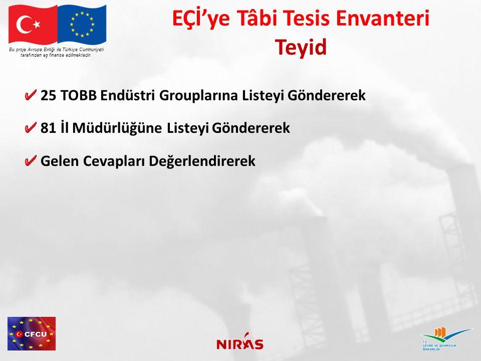 EÇİ'ye Tâbi Tesis Envanteri Teyid 25 TOBB Endüstri Grouplarına Listeyi Göndererek 81 İl Müdürlüğüne Listeyi Göndererek Gelen Cevapları Değerlendirerek Bu proje Avrupa Birliği ile Türkiye Cumhuriyeti tarafından eş finanse edilmektedir.