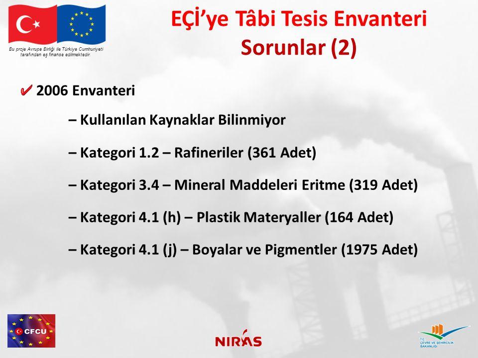 2006 Envanteri – Kullanılan Kaynaklar Bilinmiyor – Kategori 1.2 – Rafineriler (361 Adet) – Kategori 3.4 – Mineral Maddeleri Eritme (319 Adet) – Kategori 4.1 (h) – Plastik Materyaller (164 Adet) – Kategori 4.1 (j) – Boyalar ve Pigmentler (1975 Adet) Bu proje Avrupa Birliği ile Türkiye Cumhuriyeti tarafından eş finanse edilmektedir.