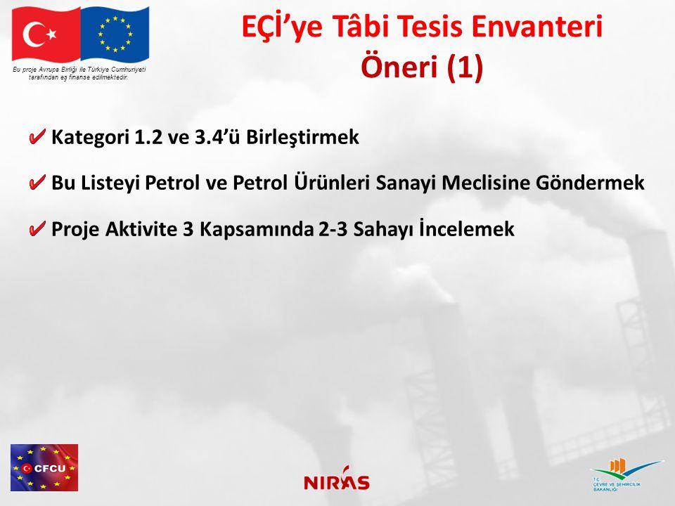 Kategori 1.2 ve 3.4'ü Birleştirmek Bu Listeyi Petrol ve Petrol Ürünleri Sanayi Meclisine Göndermek Proje Aktivite 3 Kapsamında 2-3 Sahayı İncelemek Bu proje Avrupa Birliği ile Türkiye Cumhuriyeti tarafından eş finanse edilmektedir.