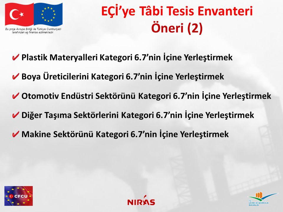 Plastik Materyalleri Kategori 6.7'nin İçine Yerleştirmek Boya Üreticilerini Kategori 6.7'nin İçine Yerleştirmek Otomotiv Endüstri Sektörünü Kategori 6.7'nin İçine Yerleştirmek Diğer Taşıma Sektörlerini Kategori 6.7'nin İçine Yerleştirmek Makine Sektörünü Kategori 6.7'nin İçine Yerleştirmek Bu proje Avrupa Birliği ile Türkiye Cumhuriyeti tarafından eş finanse edilmektedir.