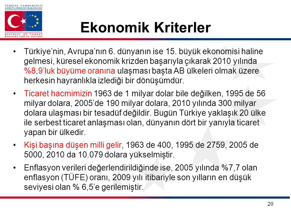 Ekonomik Kriterler Türkiye'nin, Avrupa'nın 6. dünyanın ise 15. büyük ekonomisi haline gelmesi, küresel ekonomik krizden başarıyla çıkarak 2010 yılında