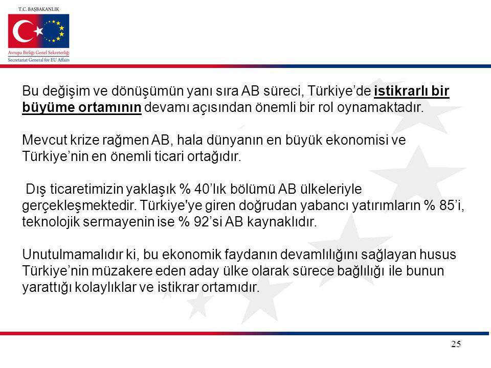 25 Bu değişim ve dönüşümün yanı sıra AB süreci, Türkiye'de istikrarlı bir büyüme ortamının devamı açısından önemli bir rol oynamaktadır.