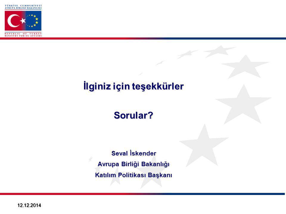İlginiz için teşekkürler Sorular? Seval İskender Avrupa Birliği Bakanlığı Katılım Politikası Başkanı 12.12.2014