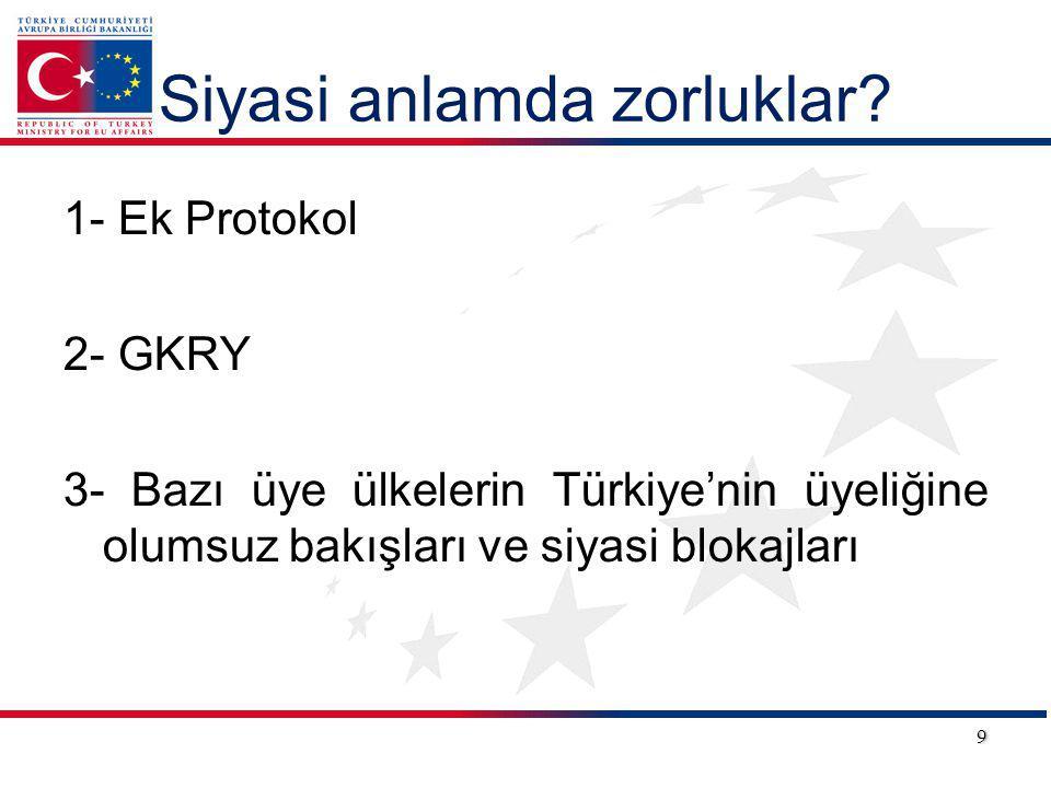Siyasi anlamda zorluklar? 1- Ek Protokol 2- GKRY 3- Bazı üye ülkelerin Türkiye'nin üyeliğine olumsuz bakışları ve siyasi blokajları 9