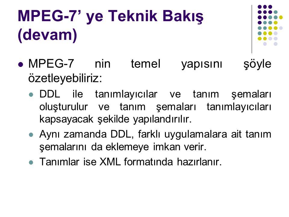 MPEG-7' ye Teknik Bakış (devam) MPEG-7 nin temel yapısını şöyle özetleyebiliriz: DDL ile tanımlayıcılar ve tanım şemaları oluşturulur ve tanım şemalar
