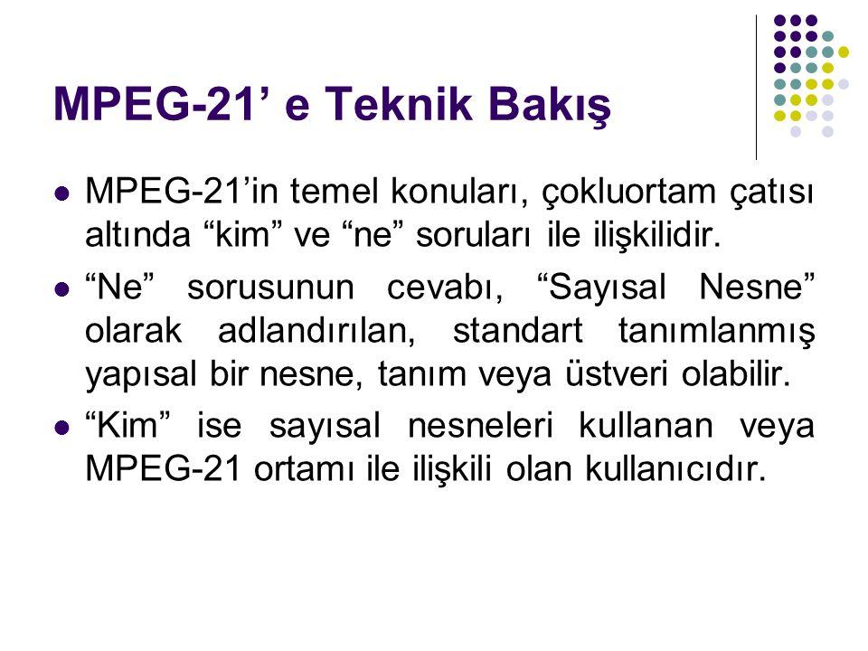 """MPEG-21' e Teknik Bakış MPEG-21'in temel konuları, çokluortam çatısı altında """"kim"""" ve """"ne"""" soruları ile ilişkilidir. """"Ne"""" sorusunun cevabı, """"Sayısal N"""