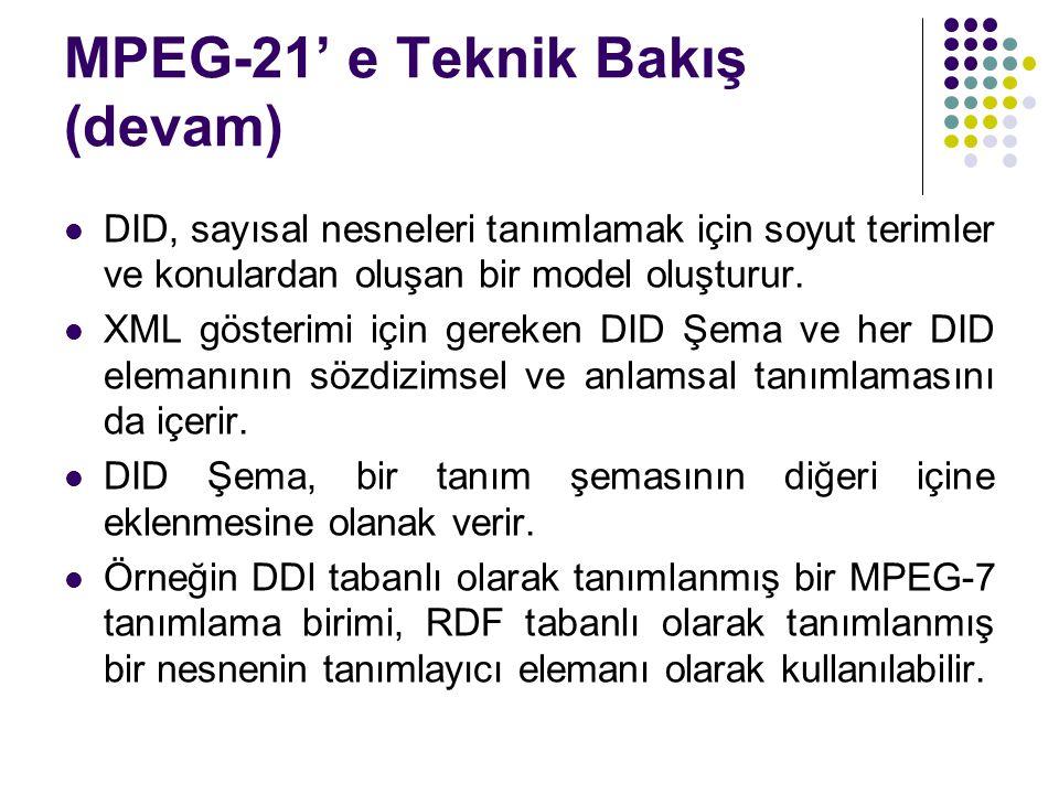 MPEG-21' e Teknik Bakış (devam) DID, sayısal nesneleri tanımlamak için soyut terimler ve konulardan oluşan bir model oluşturur. XML gösterimi için ger