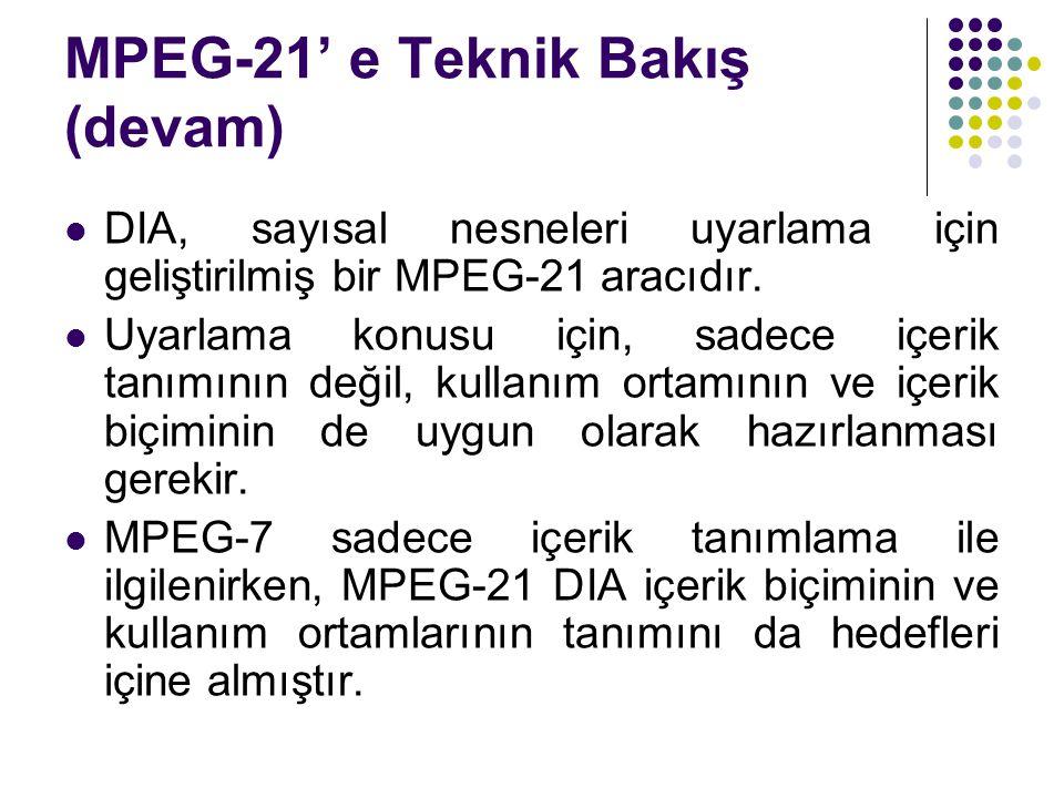 MPEG-21' e Teknik Bakış (devam) DIA, sayısal nesneleri uyarlama için geliştirilmiş bir MPEG-21 aracıdır. Uyarlama konusu için, sadece içerik tanımının