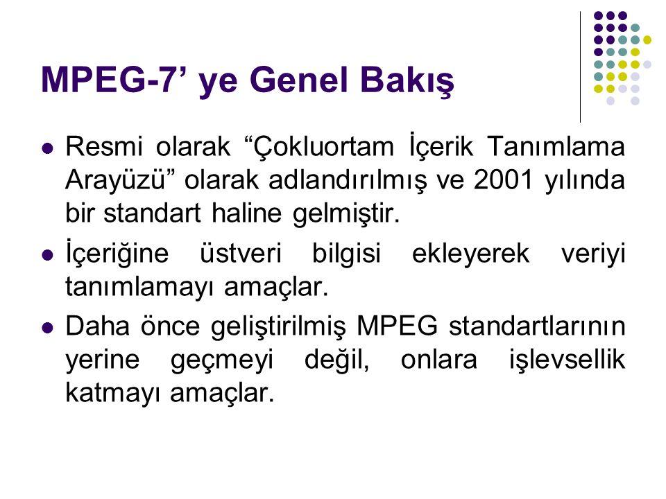"""MPEG-7' ye Genel Bakış Resmi olarak """"Çokluortam İçerik Tanımlama Arayüzü"""" olarak adlandırılmış ve 2001 yılında bir standart haline gelmiştir. İçeriğin"""