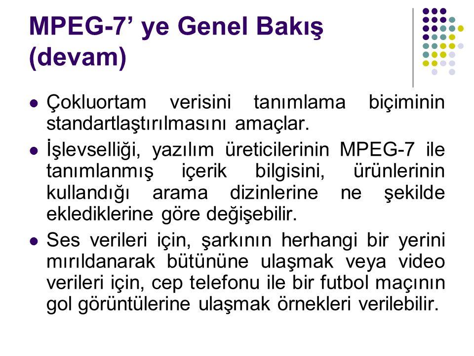 MPEG-7' ye Genel Bakış (devam) Çokluortam verisini tanımlama biçiminin standartlaştırılmasını amaçlar. İşlevselliği, yazılım üreticilerinin MPEG-7 ile