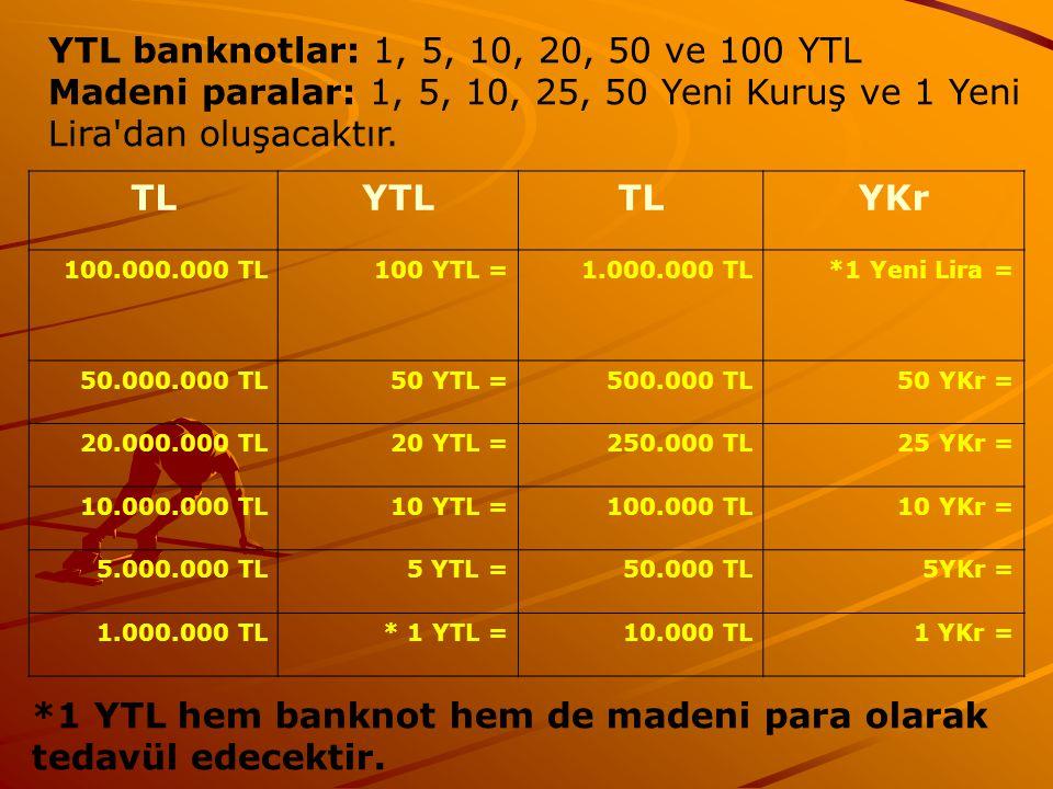 YTL banknotlar: 1, 5, 10, 20, 50 ve 100 YTL Madeni paralar: 1, 5, 10, 25, 50 Yeni Kuruş ve 1 Yeni Lira'dan oluşacaktır. TLYTLTLYKr 100.000.000 TL100 Y