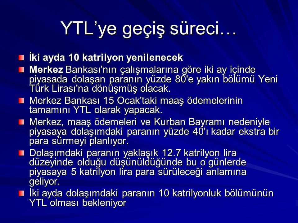 YTL'ye geçiş süreci… İki ayda 10 katrilyon yenilenecek Merkez Bankası nın çalışmalarına göre iki ay içinde piyasada dolaşan paranın yüzde 80 e yakın bölümü Yeni Türk Lirası na dönüşmüş olacak.