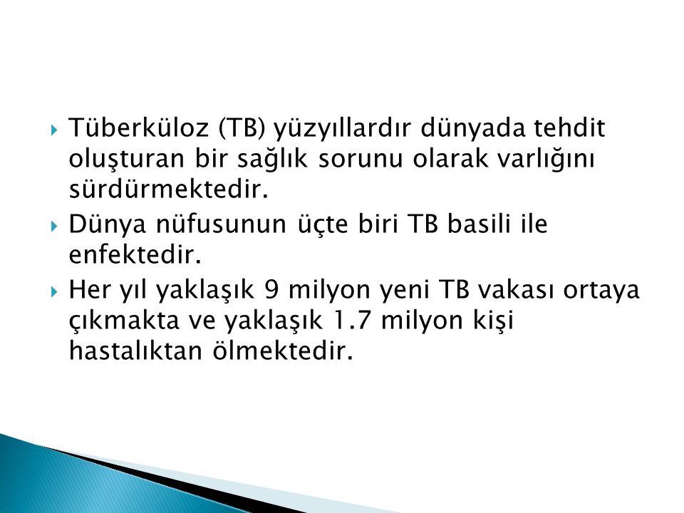  Türkiye'de tüm tüberküloz vakaları içinde ilaç duyarlılık testi yapılan toplam 4,963 hastanın sonuçları incelendiğinde; %19,1'inde en az bir ilaca direnç saptanırken, en yüksek oranlarda direncin de izoniyazid'e karşı geliştiği görülmüştür.
